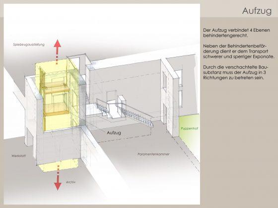 Planung Lift