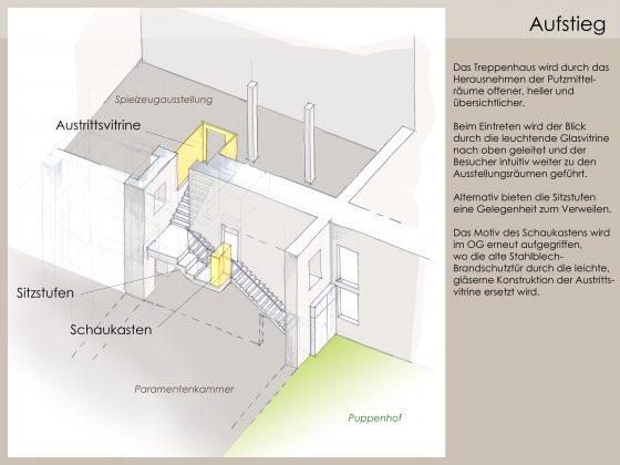 Planung Treppe